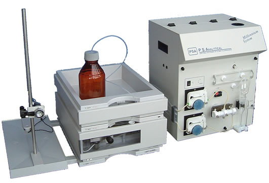 Arsenic Speciation System