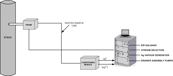 Onlinestackgas on Air Conditioning System Diagram