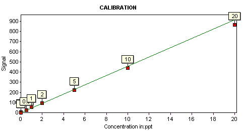 1631_calibration